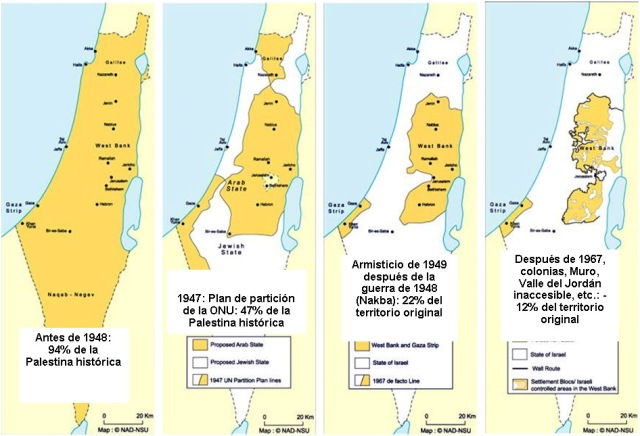 Pérdida de territorio palestino desde 1948 hasta hoy