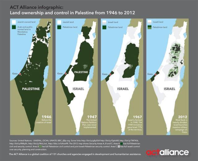 Pérdida de territorio palestino desde 1947 al presente.