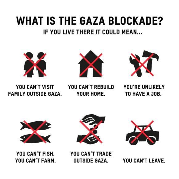 """Oxfam: """"¿En qué consiste el bloqueo de Gaza?"""""""